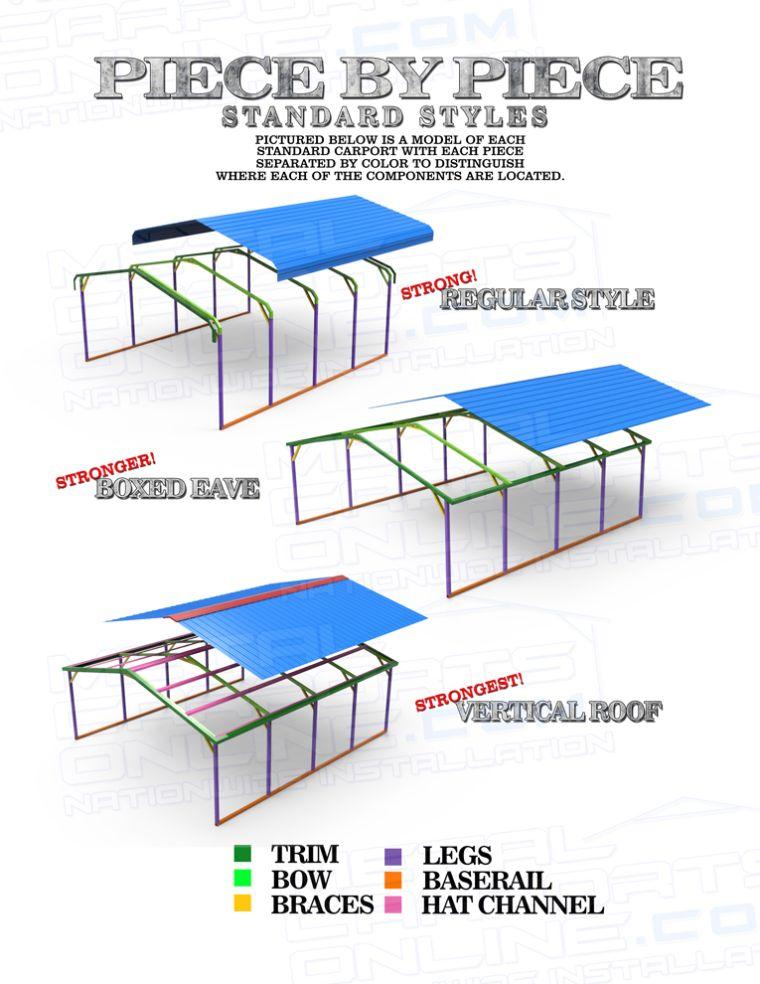 Diy Metal Carport Kit Installation : Metal carports diy kits do it your self